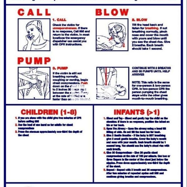 CPR, PVC material.